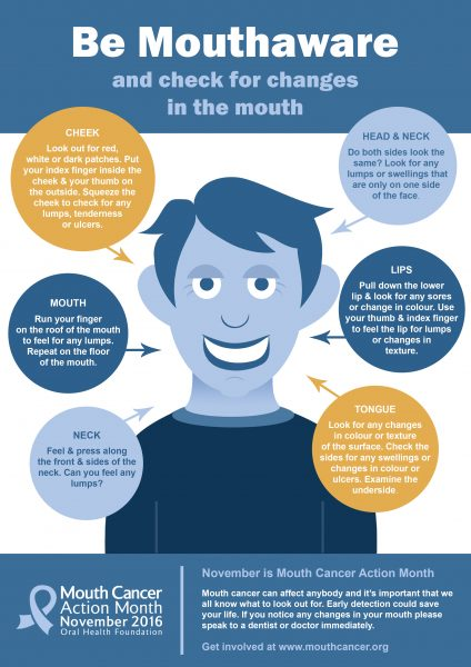 mouth cancer, mouth cancer action month, illness, health, general health, be mouthaware